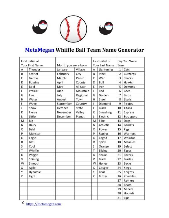Whiffle Ball Team Name Generator | MetaMegan
