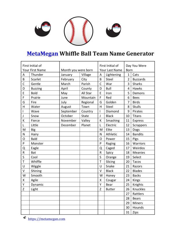 metameganwhiffleballteamname_generator